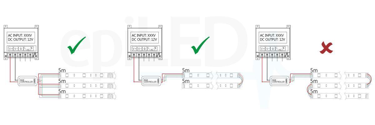 Taśma LED EMPT-RGB